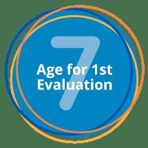 Evaluation Kadan Orthodontics in Doylestown, Chalfont, Harleysville PA